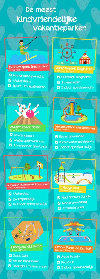 kindvriendelijke vakantieparken bungalowpark attractiepark momambition hotspots vakantie met kinderen